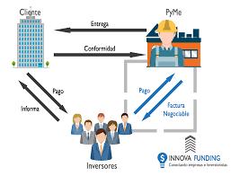 innova2