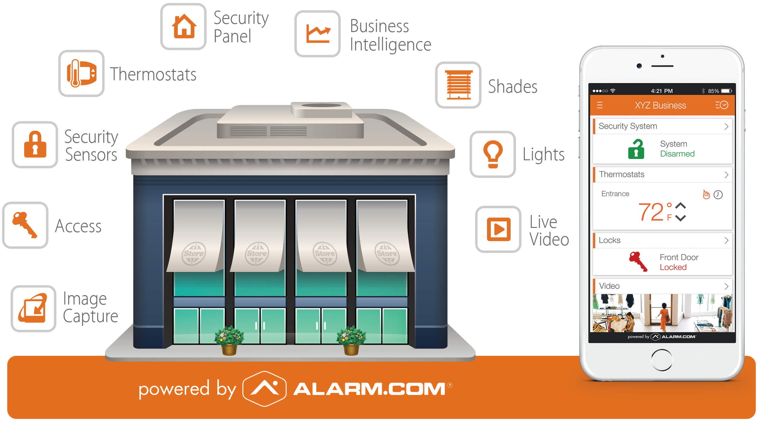 Security And Monitoring Systems