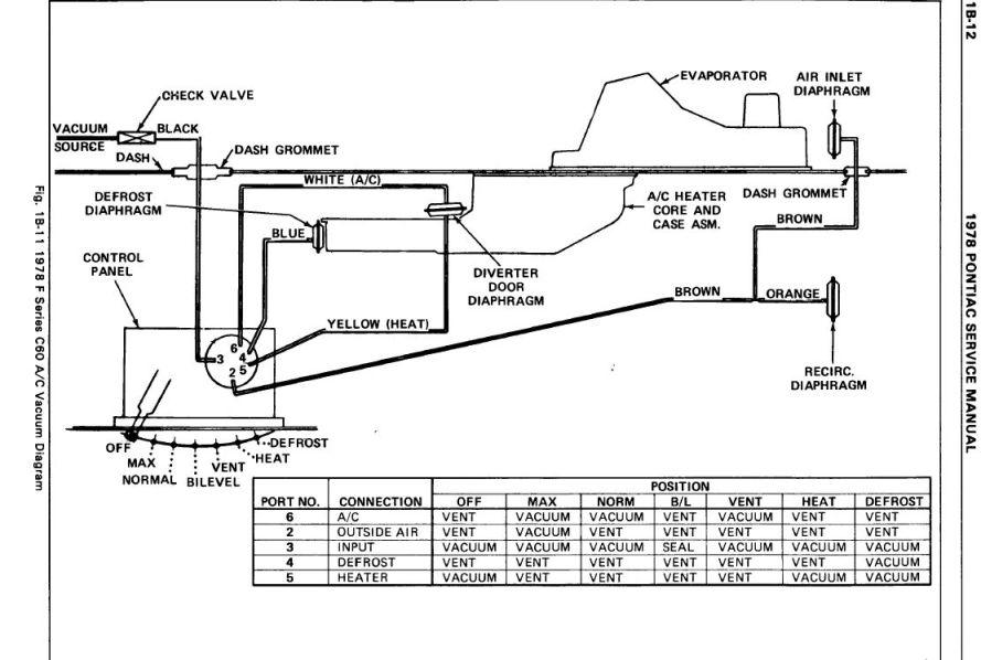 78ac?resize\\\=665%2C447 82 wiring diagram corvette parts wiring diagram simonand thesamba 3-Way Switch Light Wiring Diagram at readyjetset.co