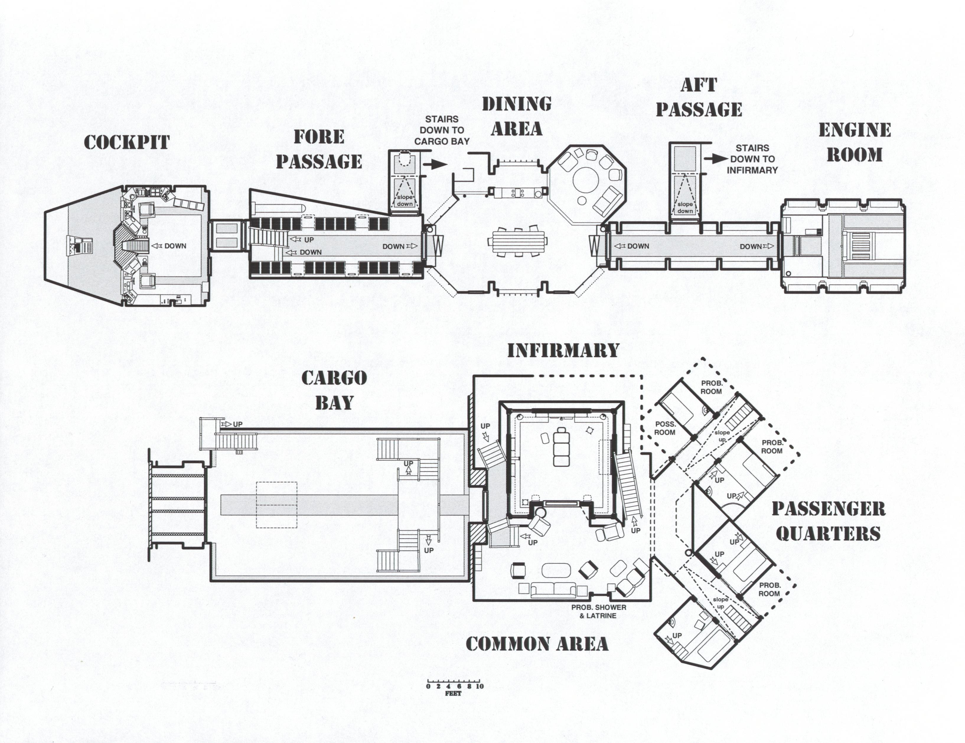 Serenity Deckplans To Scale 1 By Gaidheal