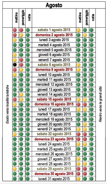 Agosto 2015: i giorni critici per il traffico (Fonte: Autostrade per l'Italia)