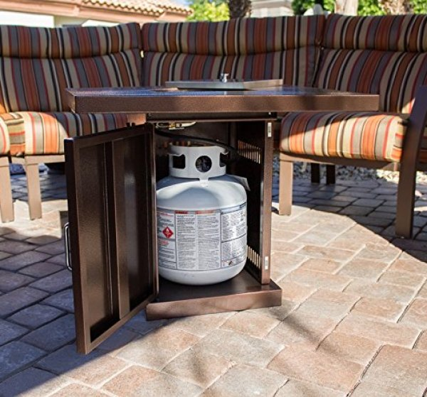 What Users Saying About the Hiland GSF-PR-PC Fire Pit