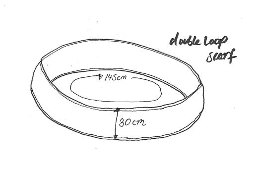 loop scarf diagram