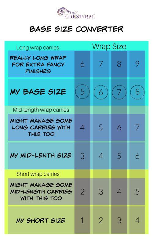 base size converter