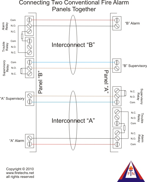 Fire alarm system heat detector as well 06b as well Conventional Or Addressable Fire Alarm Systems together with Fire alarms in addition Fire Protection Riser Diagram. on addressable fire alarm system diagrams