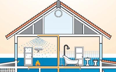 Residential Sprinklers Save Lives
