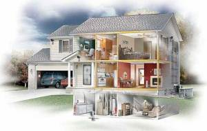 First Alert Safety Product Home Diagram