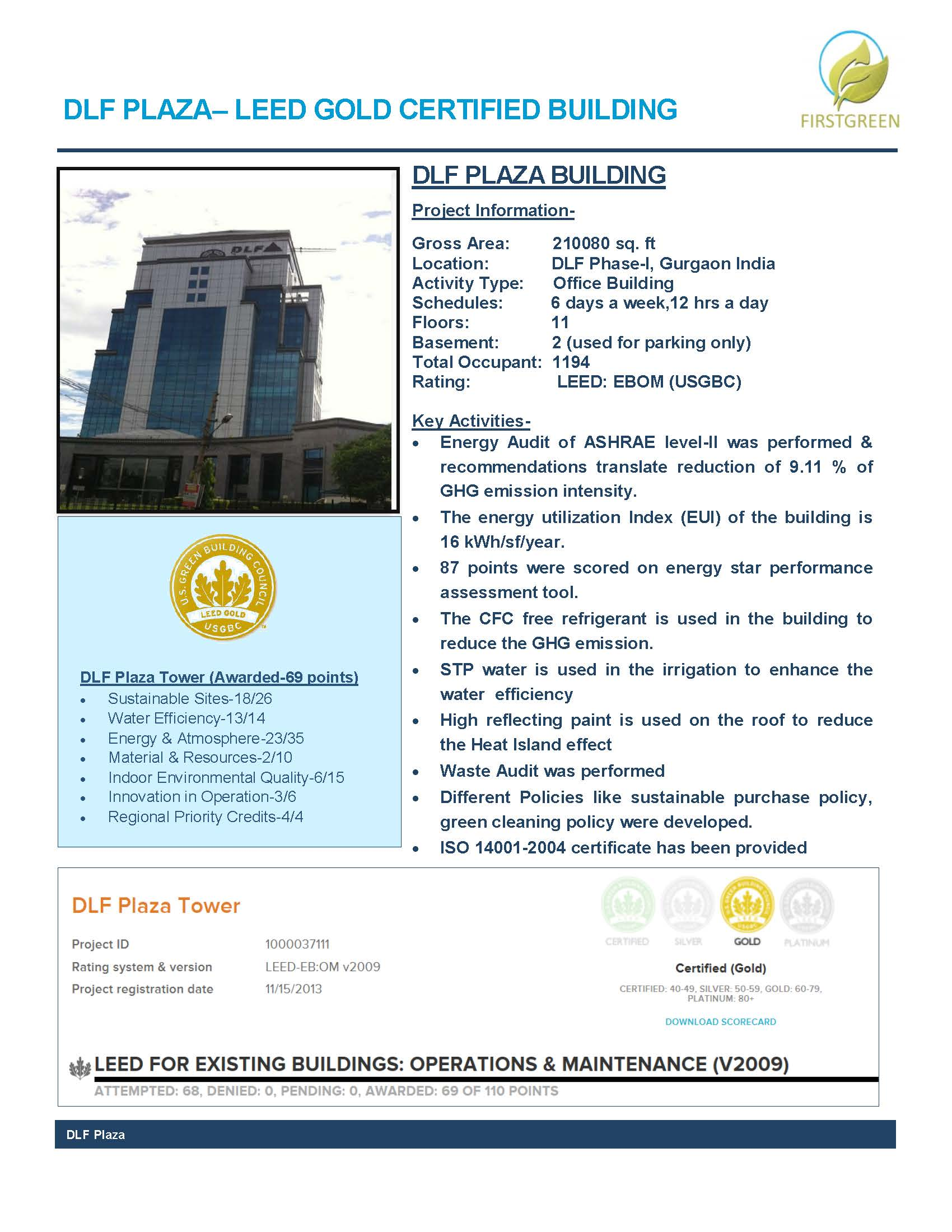 Leed Gold Certification Of Dlf Buildings By Firstgreen