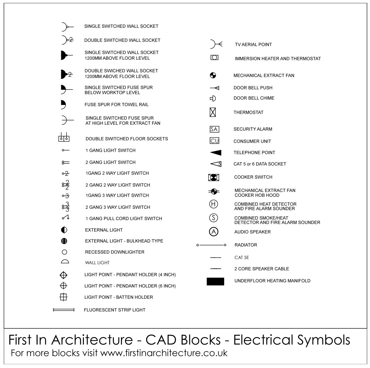 Free CAD Blocks  Electrical Symbols | First In Architecture