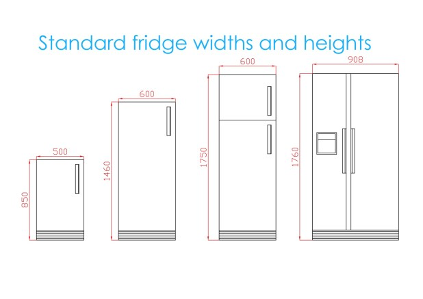 Standard kitchen sizes - First In Architecture