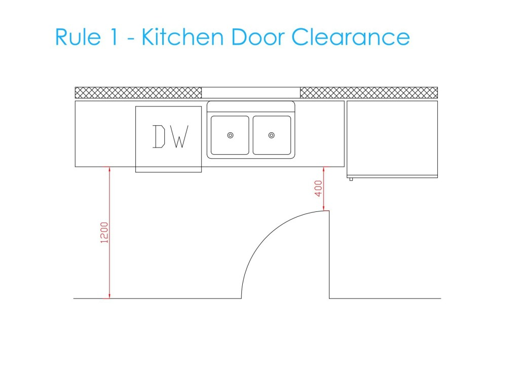 Kitchen Design Rules Of Thumb   First In Architecture