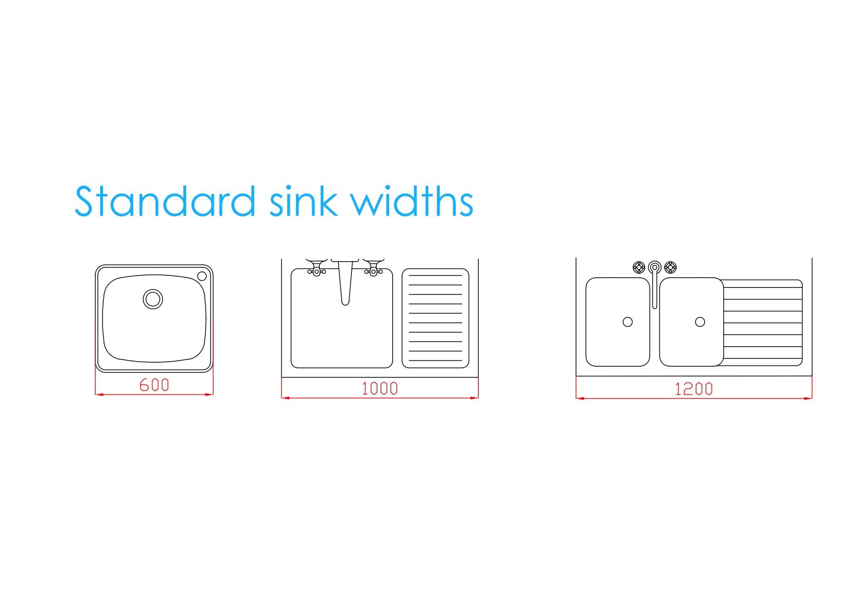 Standard Kitchen Sizes First In Architecture First In Architecture