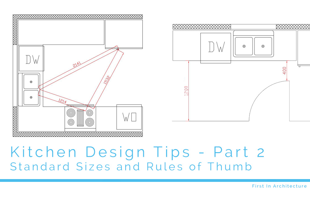 Kitchen Design Tips Part 2