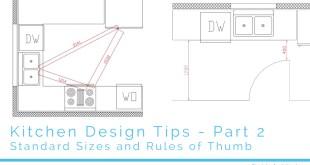 Kitchen Design Tips part 2 - First In Architecture