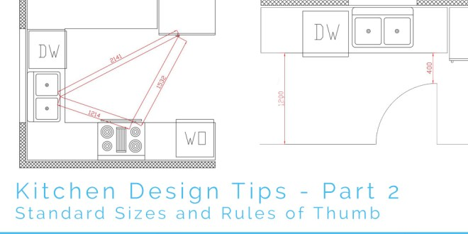 kitchen design rules of thumb kitchen design tips part 2 in architecture 7967