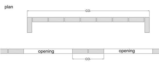 COminus example