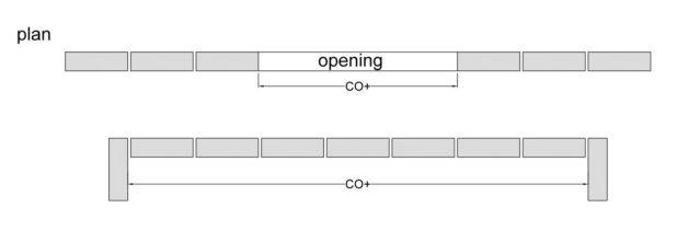 COplus example