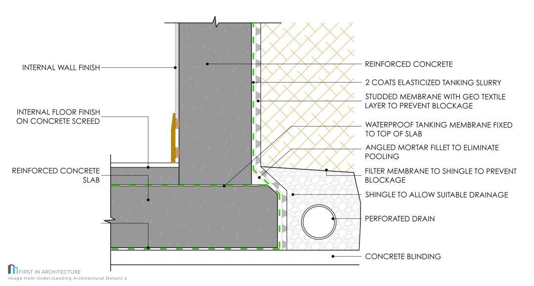 Concrete basement detail type A