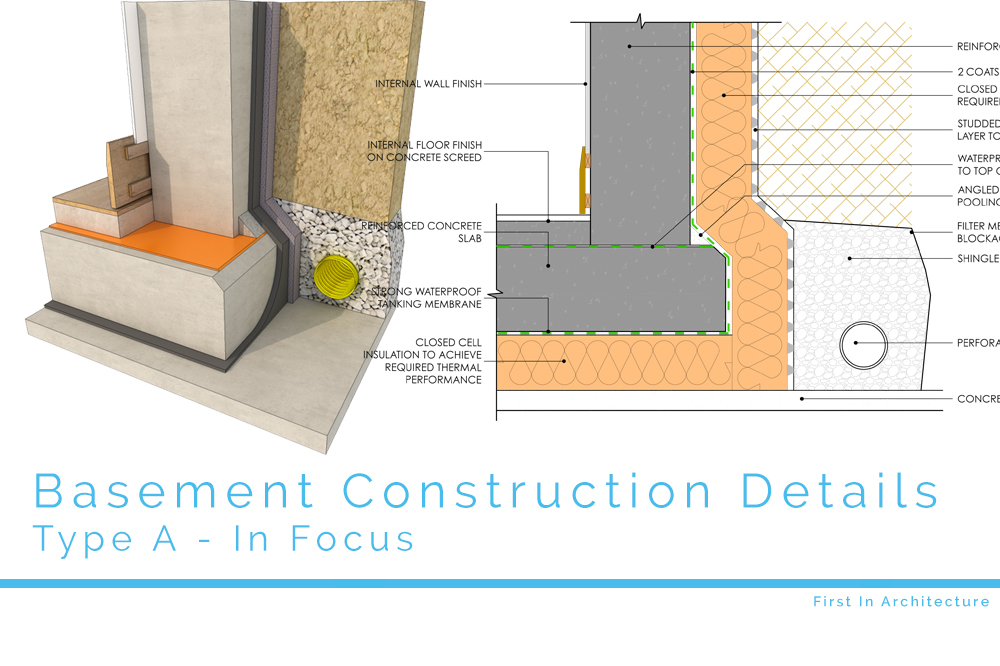 Basement Construction Details - three types of basement construction