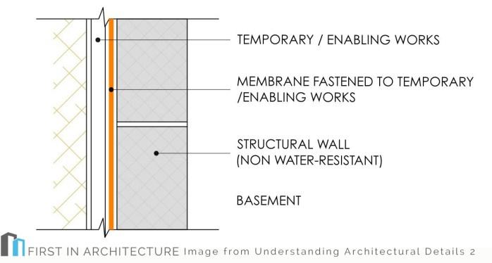TYPE A2_Basement detail