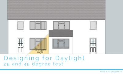 Designing for daylight – 45 and 25 degree test