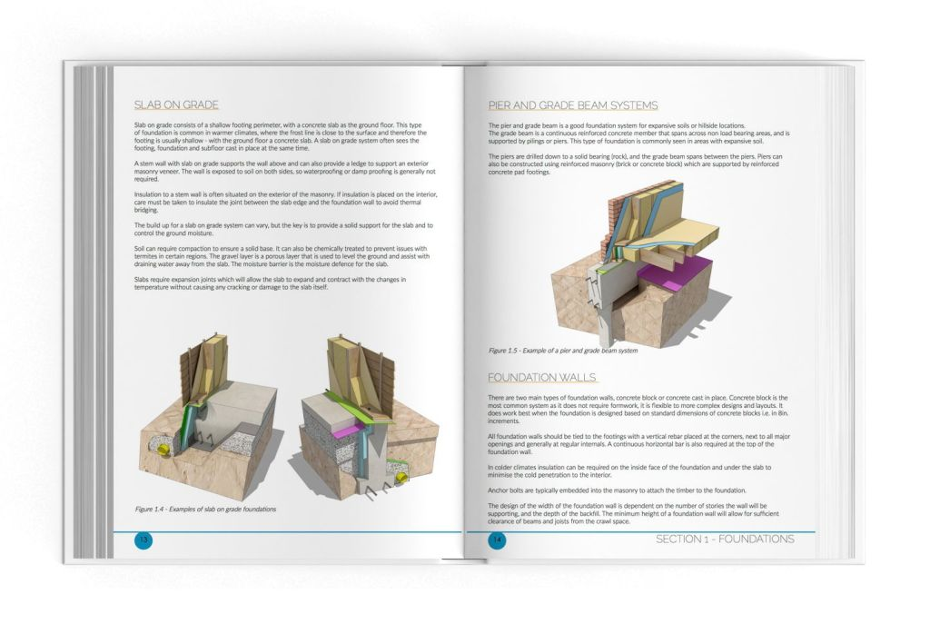 Residential Construction Details USA - construction detailing manual
