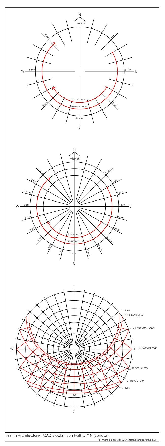 Free Cad Blocks Sun Path Diagrams And North Points