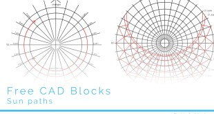 sun path cad blocks