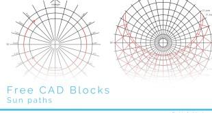 sun path cad blocks
