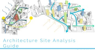 Architecture Site Analysis FI