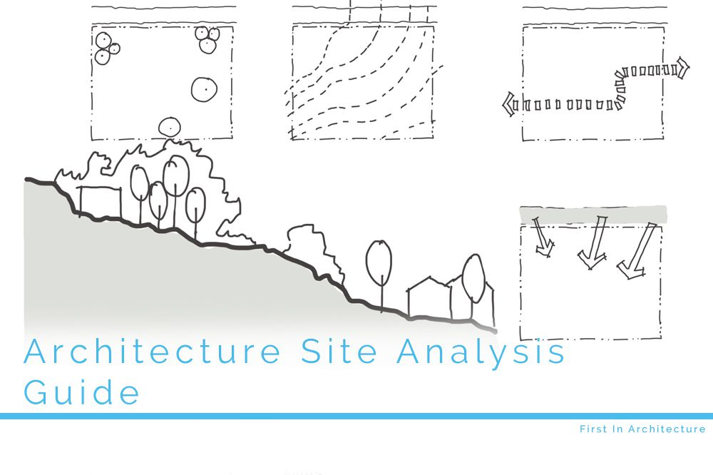 Architecture Site Analysis Guide