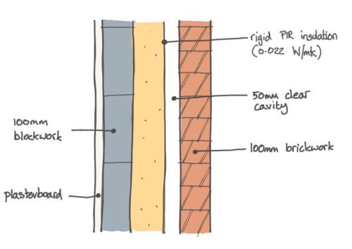 02 Partial fill Masonry