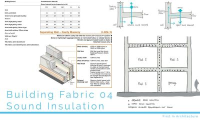 Building Fabric 04 – Sound Insulation