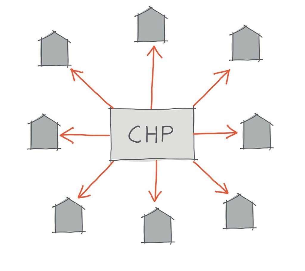 District or community CHP