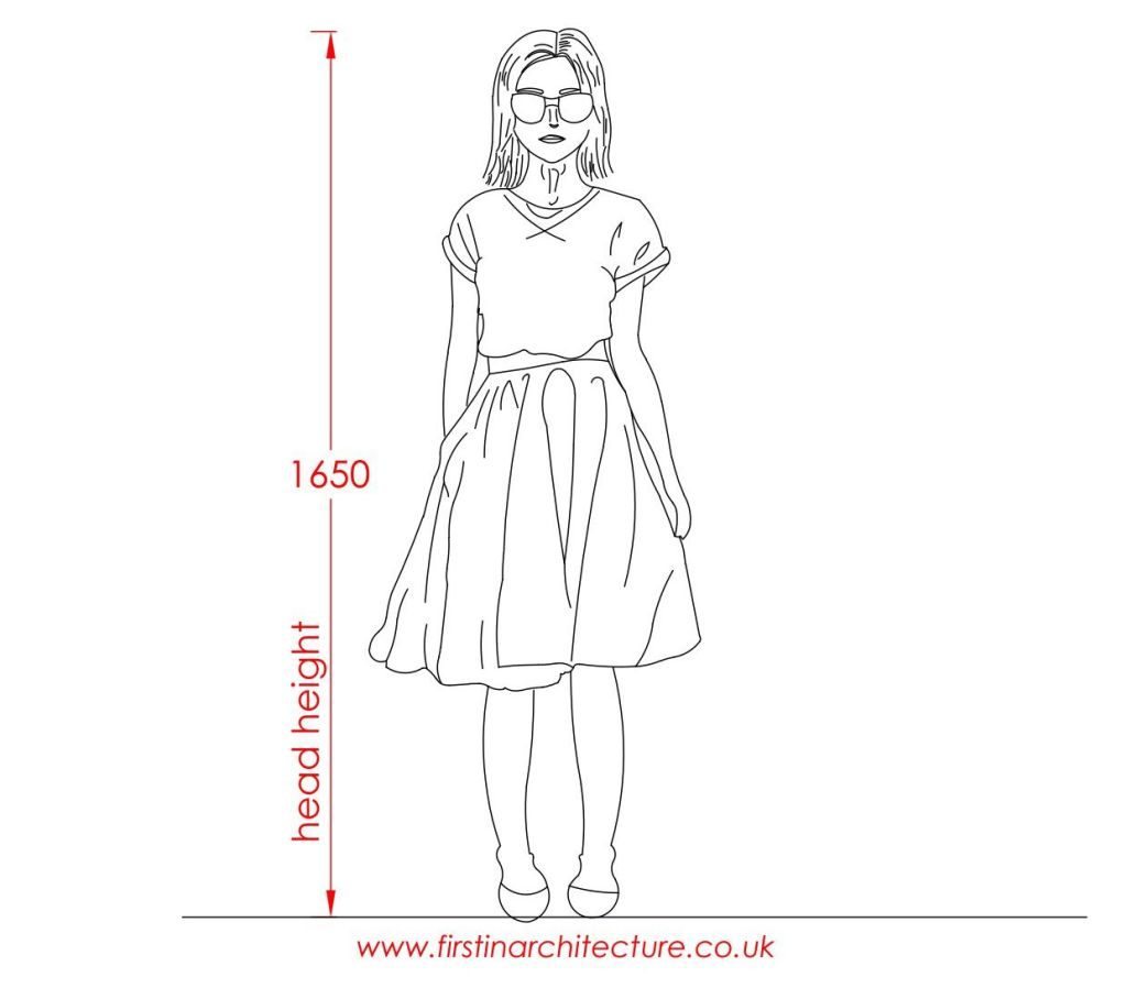03 Top of head height of average woman