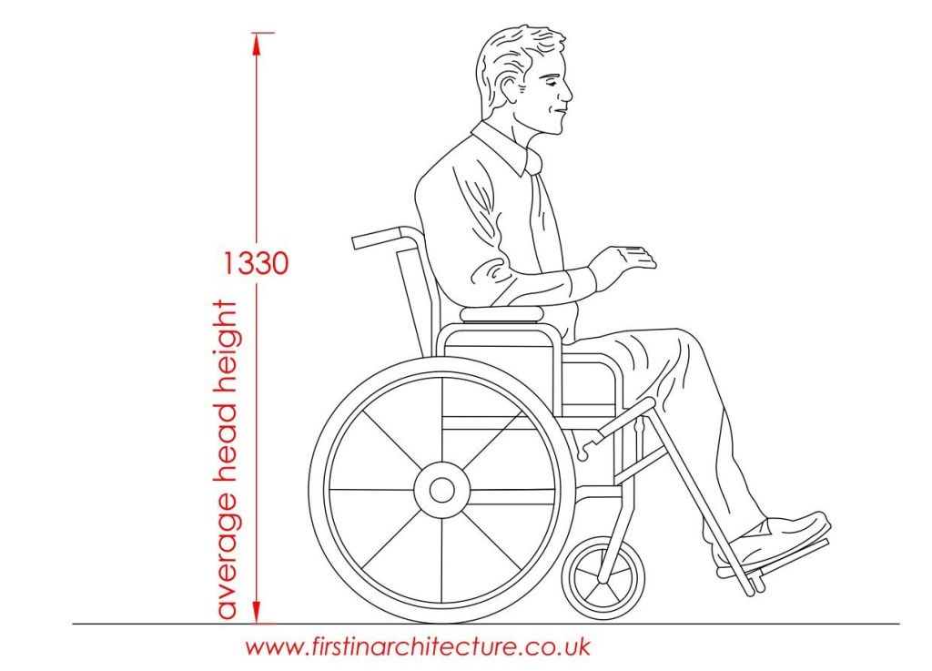 03 average head height man in wheelchair