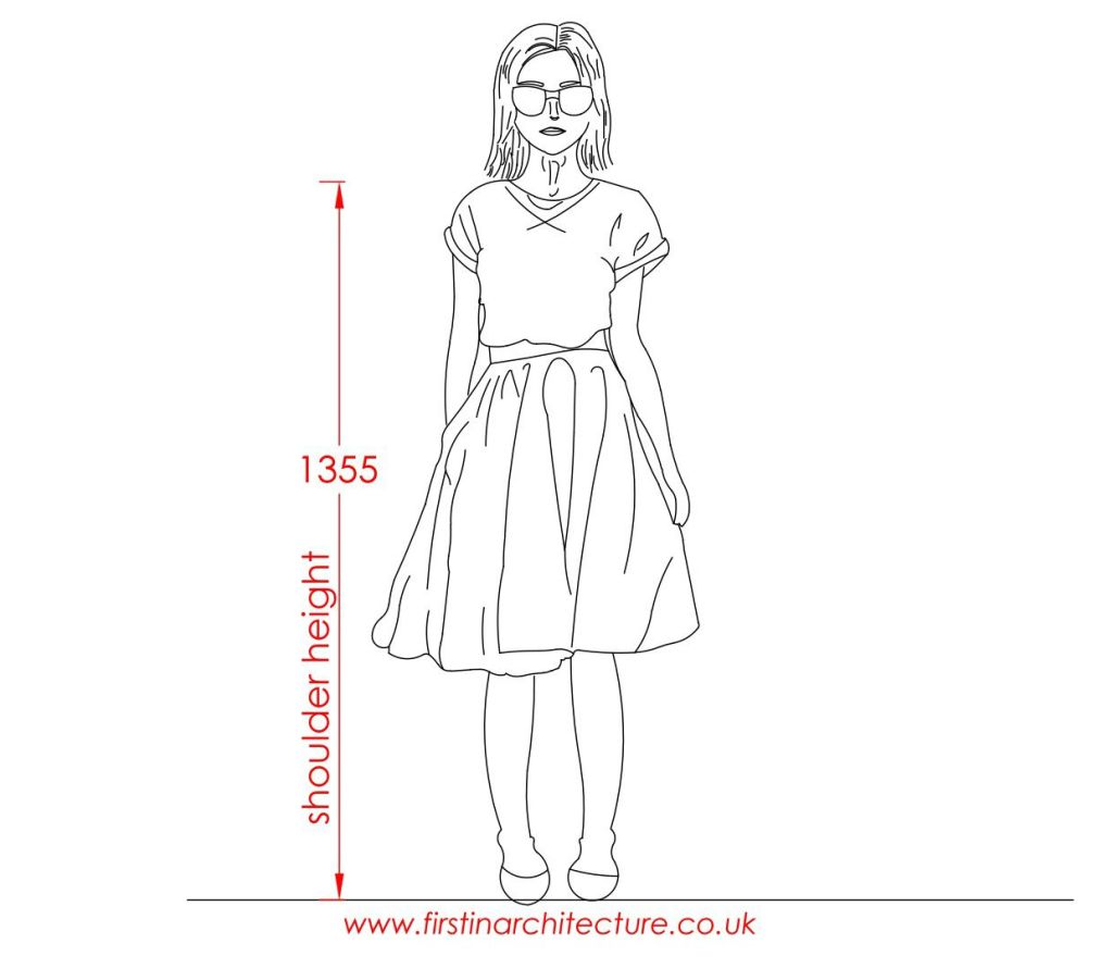 05 Shoulder height of average woman