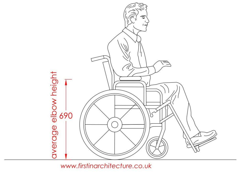 06 average elbow height man in wheelchair
