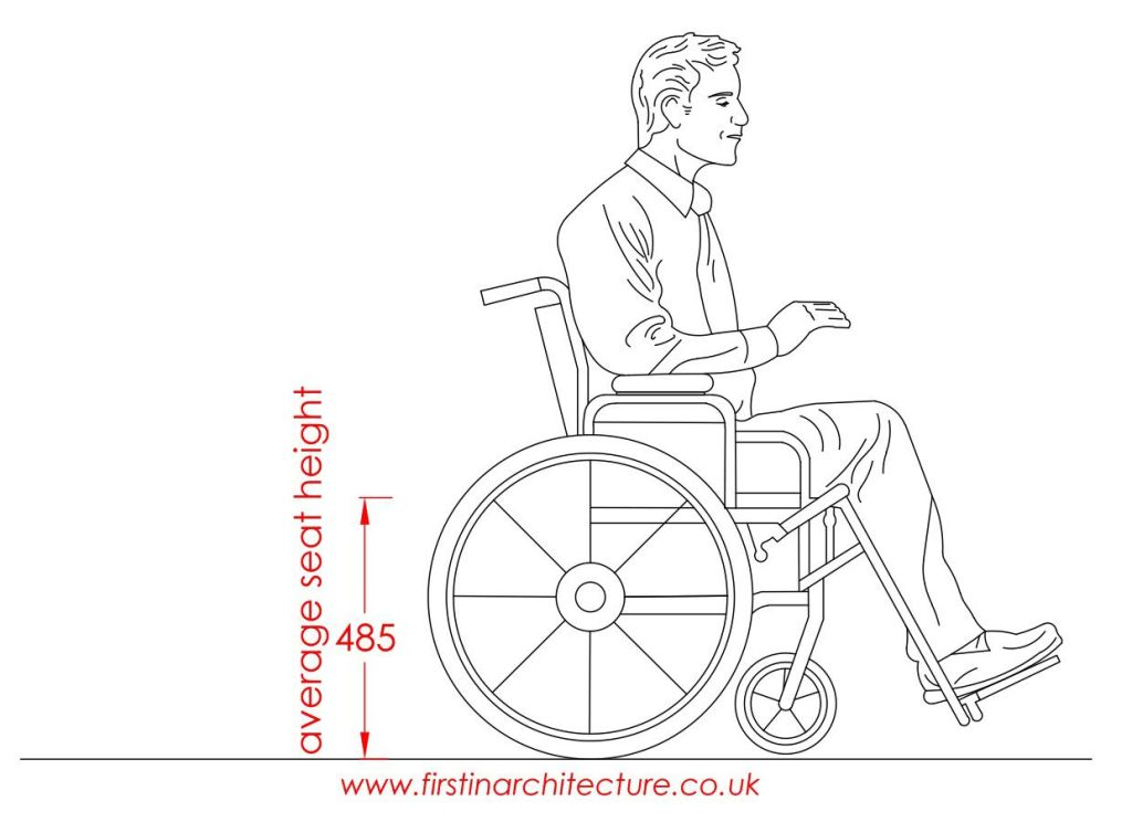 Incredible Metric Data 03 Average Dimensions Of Wheelchair User Inzonedesignstudio Interior Chair Design Inzonedesignstudiocom