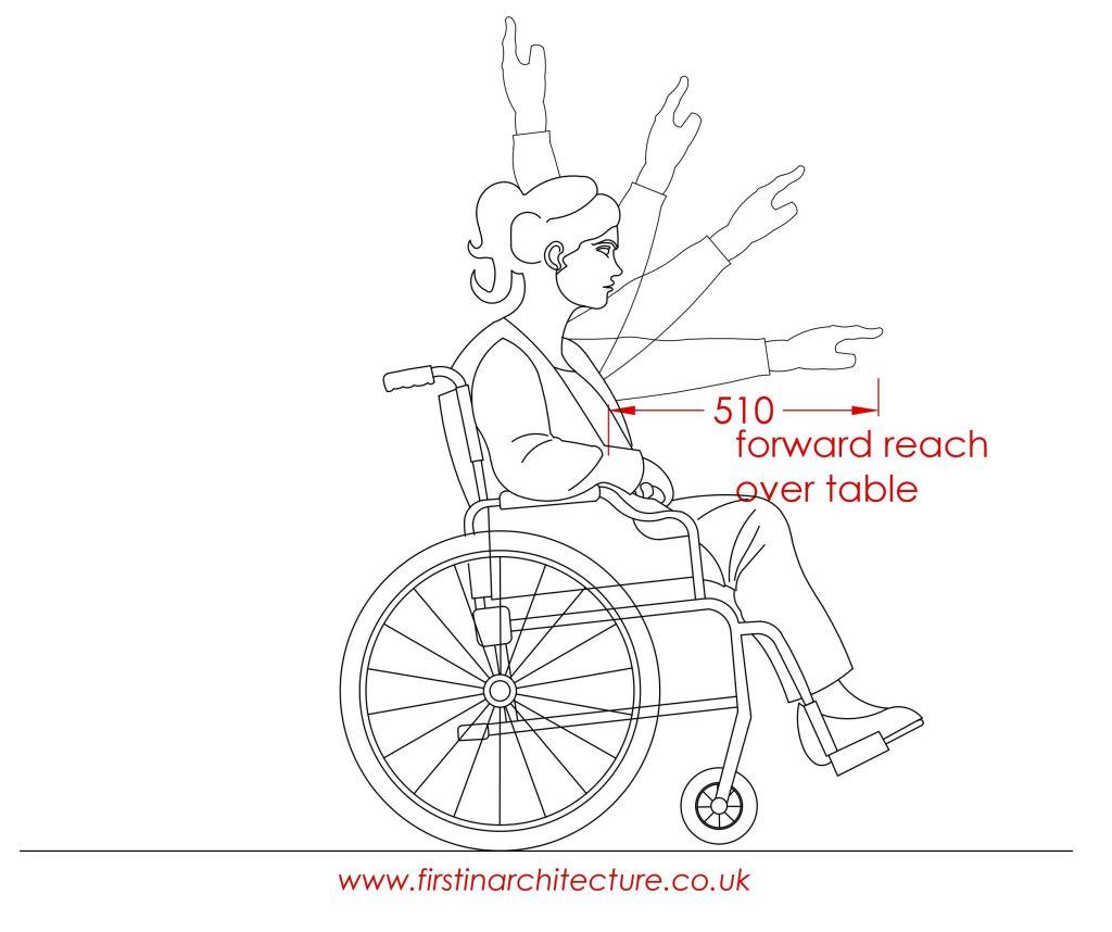 12 average forward reach female wheelchair