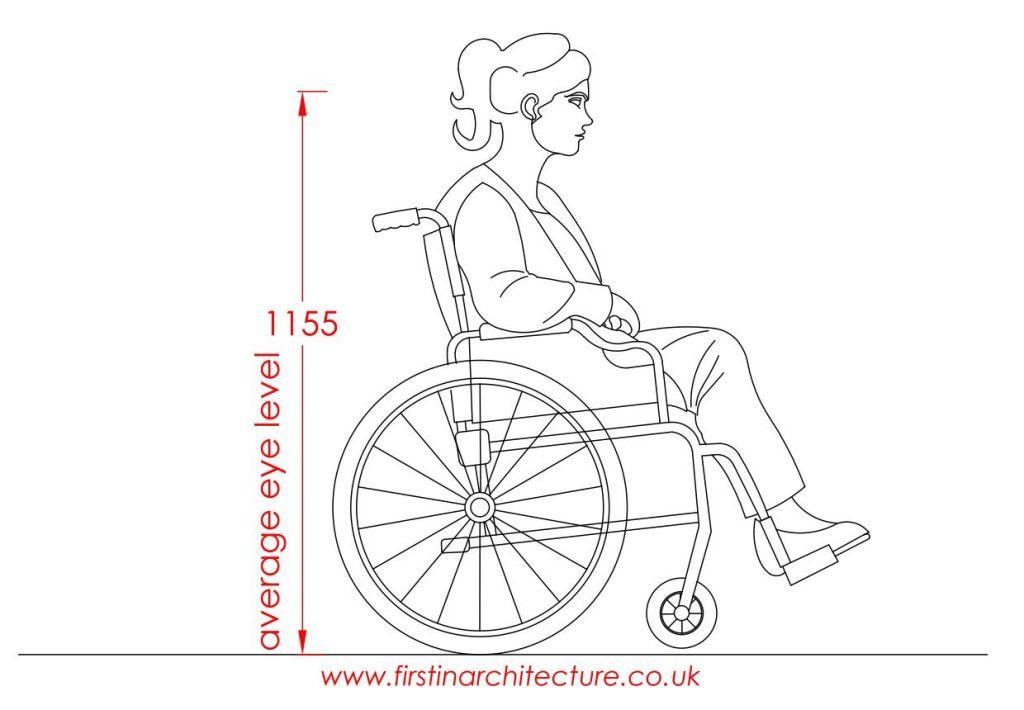13 average eye level female wheelchair