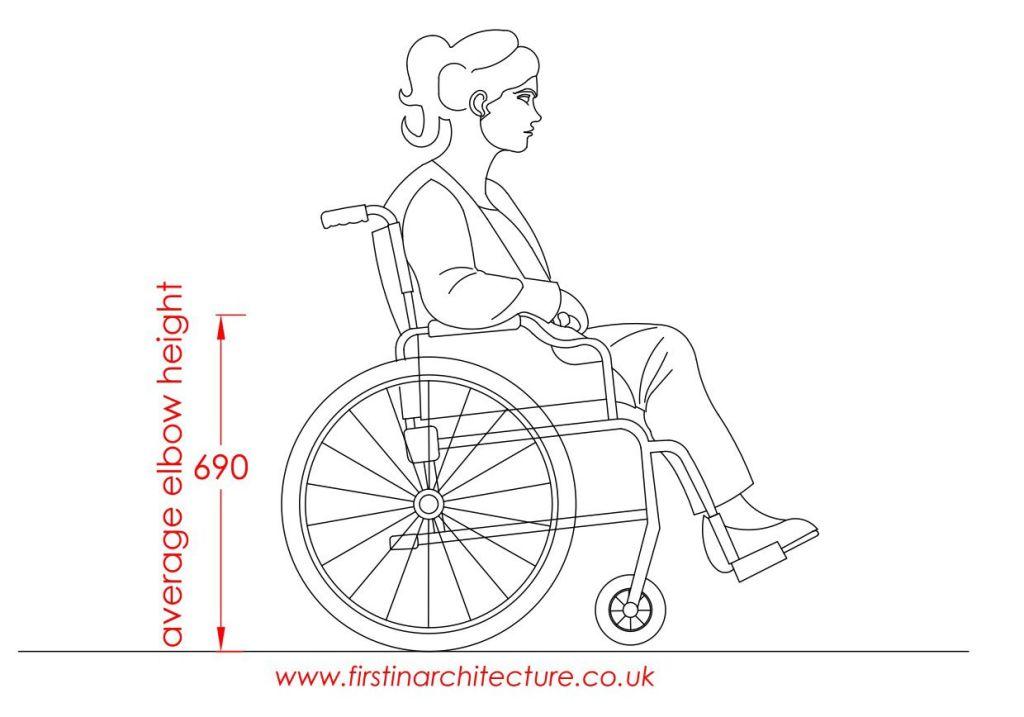 16 average elbow height female wheelchair