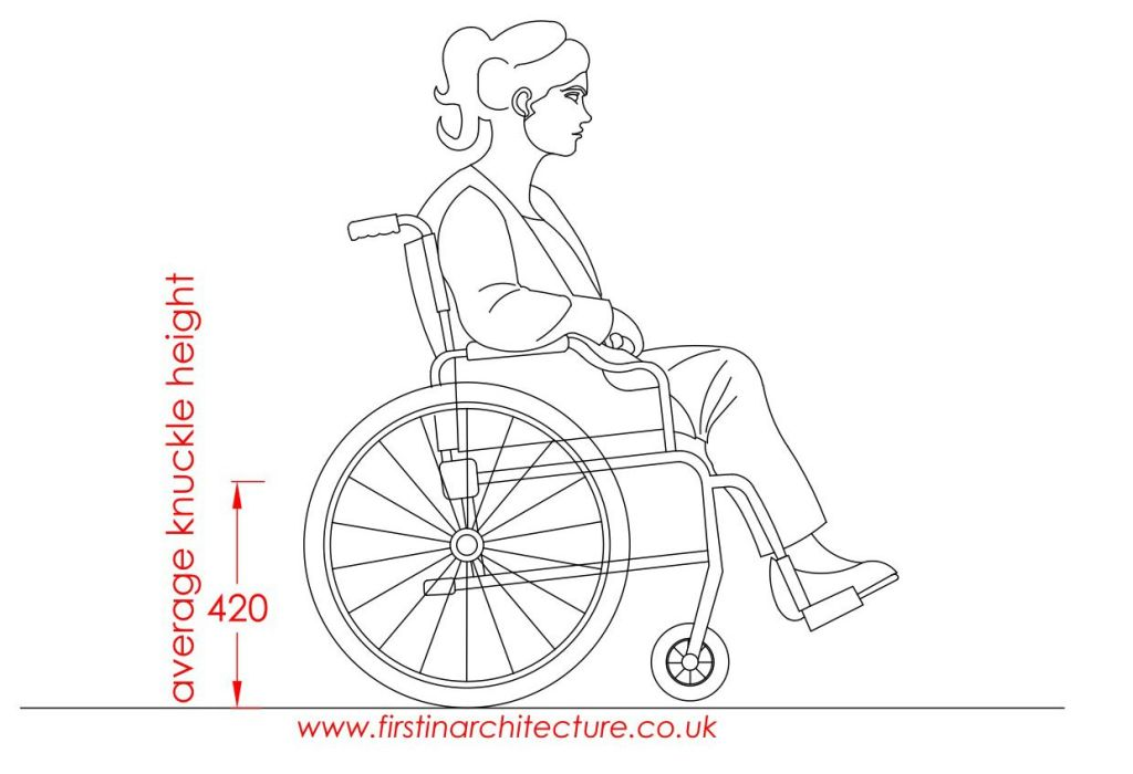 19 average knuckle height female in wheelchair