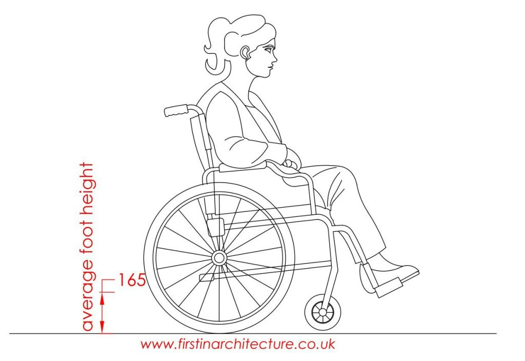 20 average foot height female in wheelchair