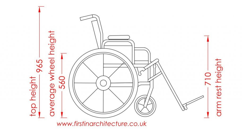 22 Average wheelchair dimensions in elevation