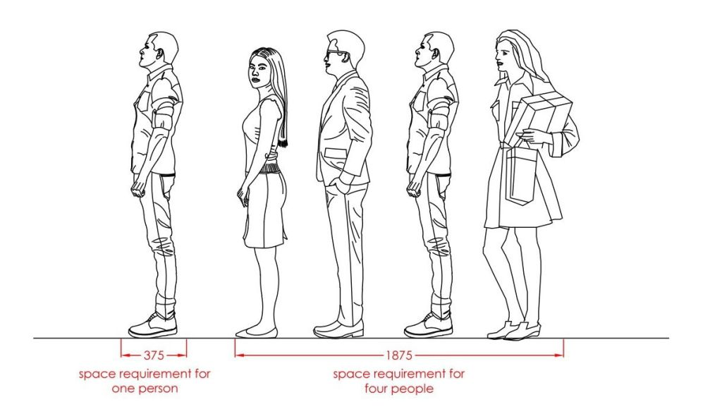 space requirement for people in a queue