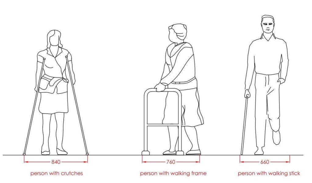 width of person on crutches