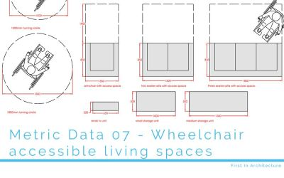 Metric Data 07 – Wheelchair accessible living areas