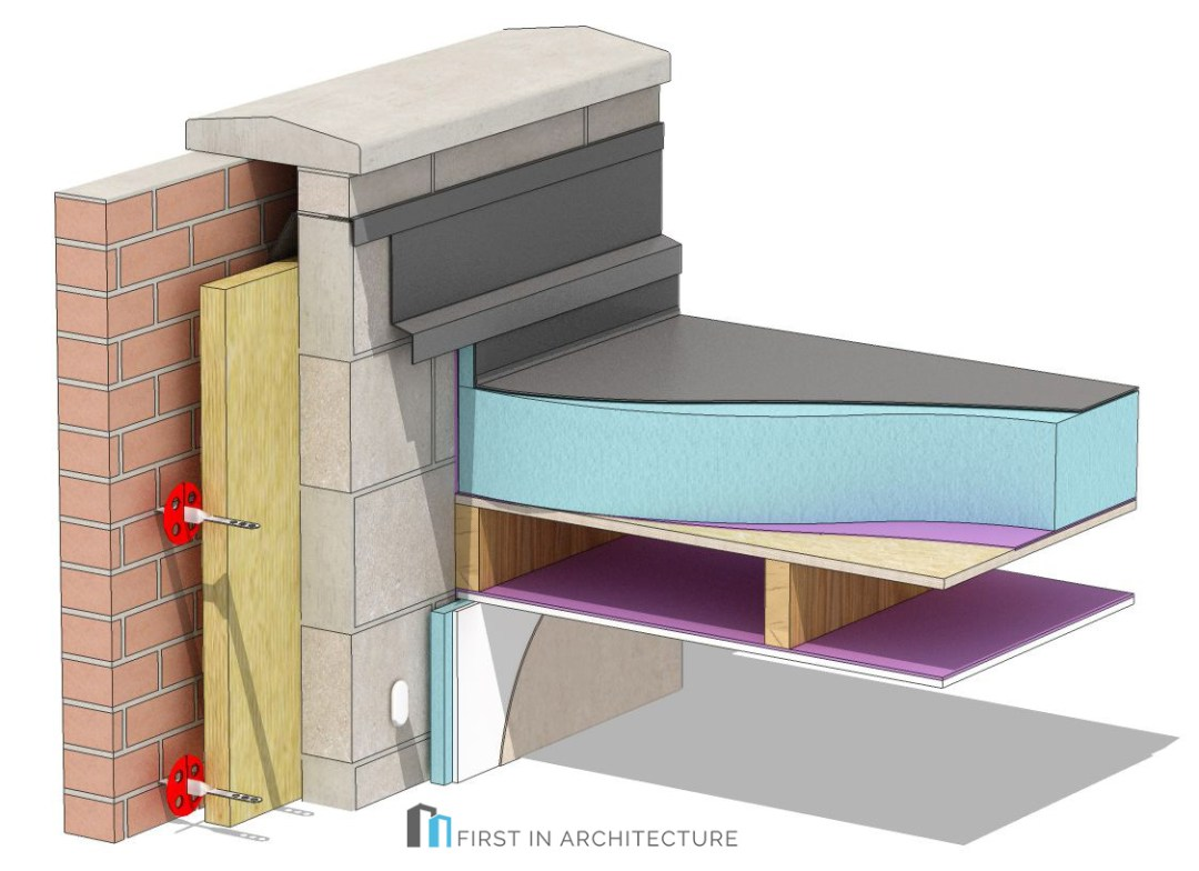 Flat roof detail 3D MR7