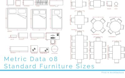 Metric Data 08 – Standard Furniture Sizes
